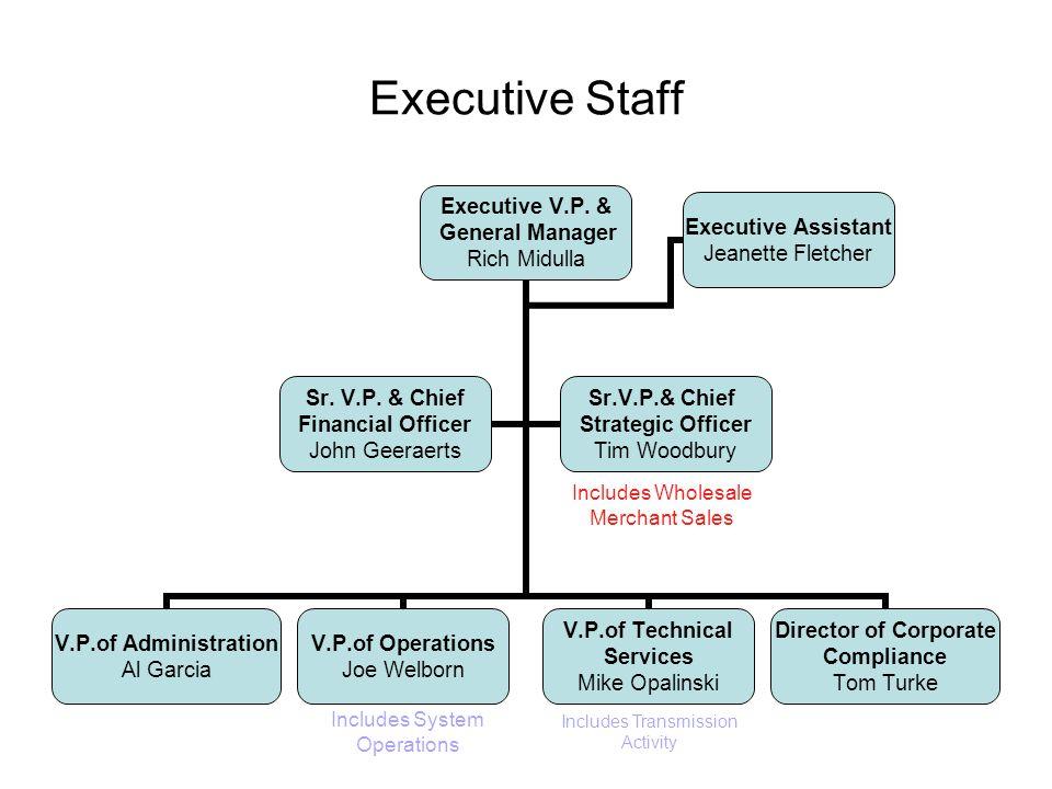 Executive Staff Executive V.P.