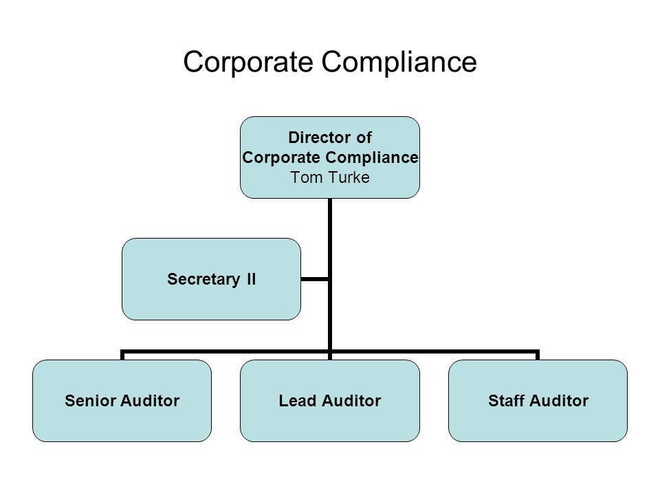 Corporate Compliance Director of Corporate Compliance Tom Turke Senior AuditorLead AuditorStaff Auditor Secretary II