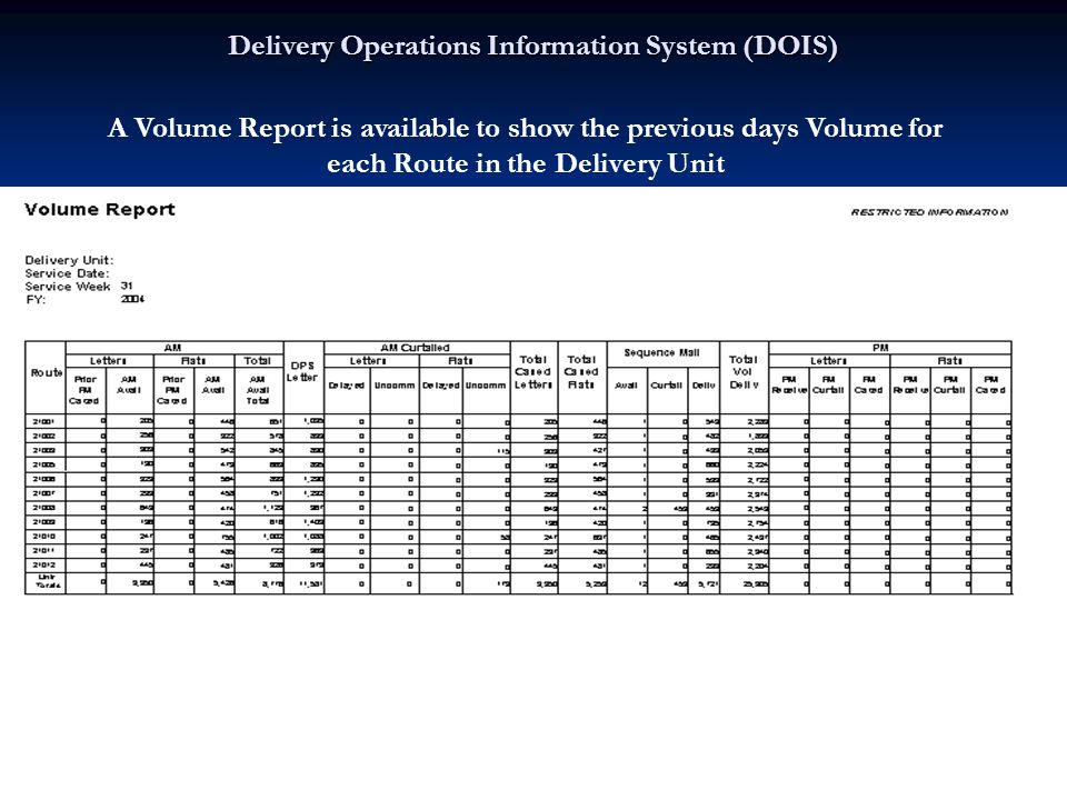 Delivery Operations Information System (DOIS) A Volume Report is available to show the previous days Volume for each Route in the Delivery Unit