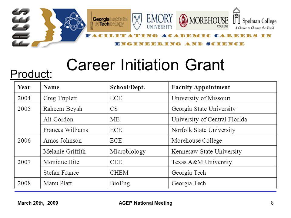 March 20th, 2009AGEP National Meeting9 Postdoctoral Fellowship Purpose: To increase the recipient's prospects of securing a postdoc position and contribute to his or her success therein