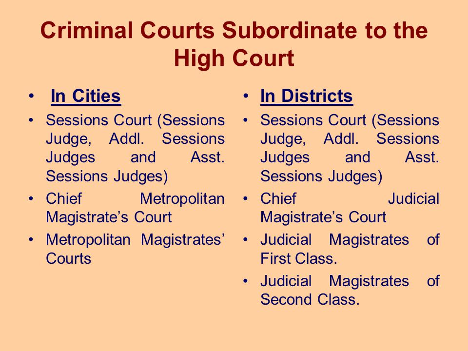 Criminal Courts Subordinate to the High Court In Cities Sessions Court (Sessions Judge, Addl. Sessions Judges and Asst. Sessions Judges) Chief Metropo