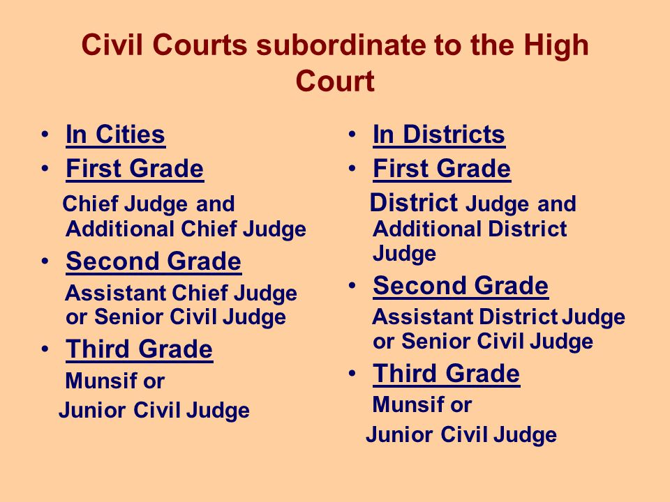 Civil Courts subordinate to the High Court In Cities First Grade Chief Judge and Additional Chief Judge Second Grade Assistant Chief Judge or Senior C