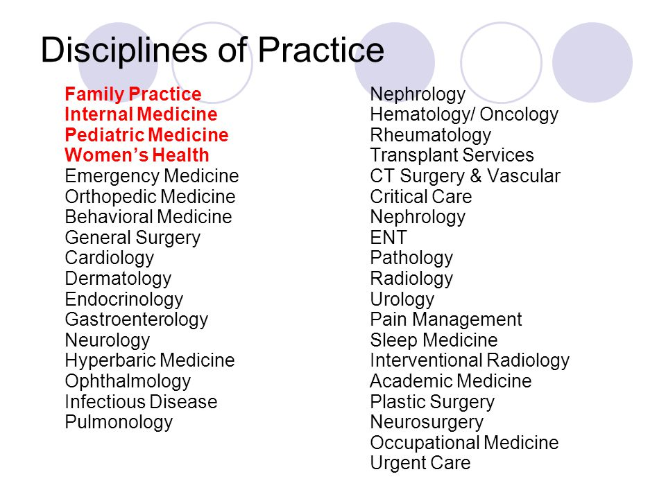 Family Practice Internal Medicine Pediatric Medicine Women's Health Emergency Medicine Orthopedic Medicine Behavioral Medicine General Surgery Cardiol