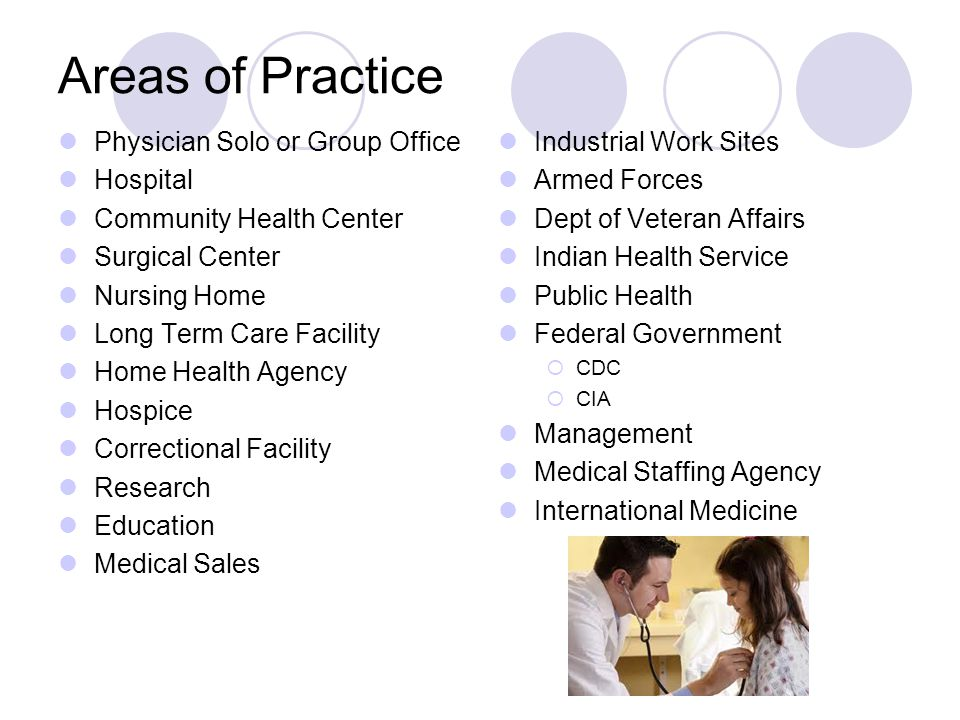 Physician Solo or Group Office Hospital Community Health Center Surgical Center Nursing Home Long Term Care Facility Home Health Agency Hospice Correc