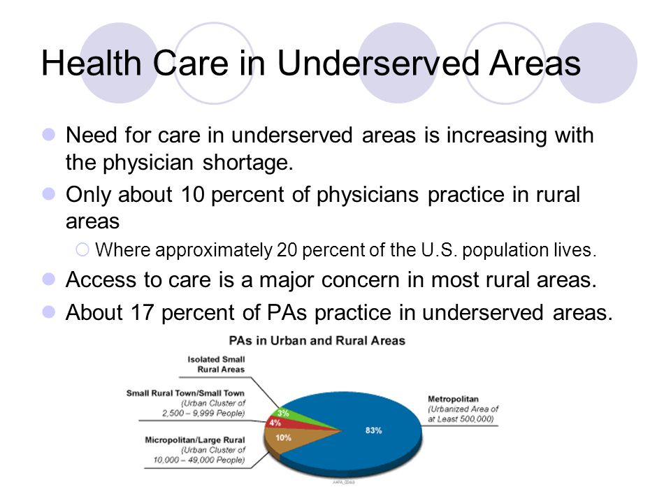 Health Care in Underserved Areas Need for care in underserved areas is increasing with the physician shortage.