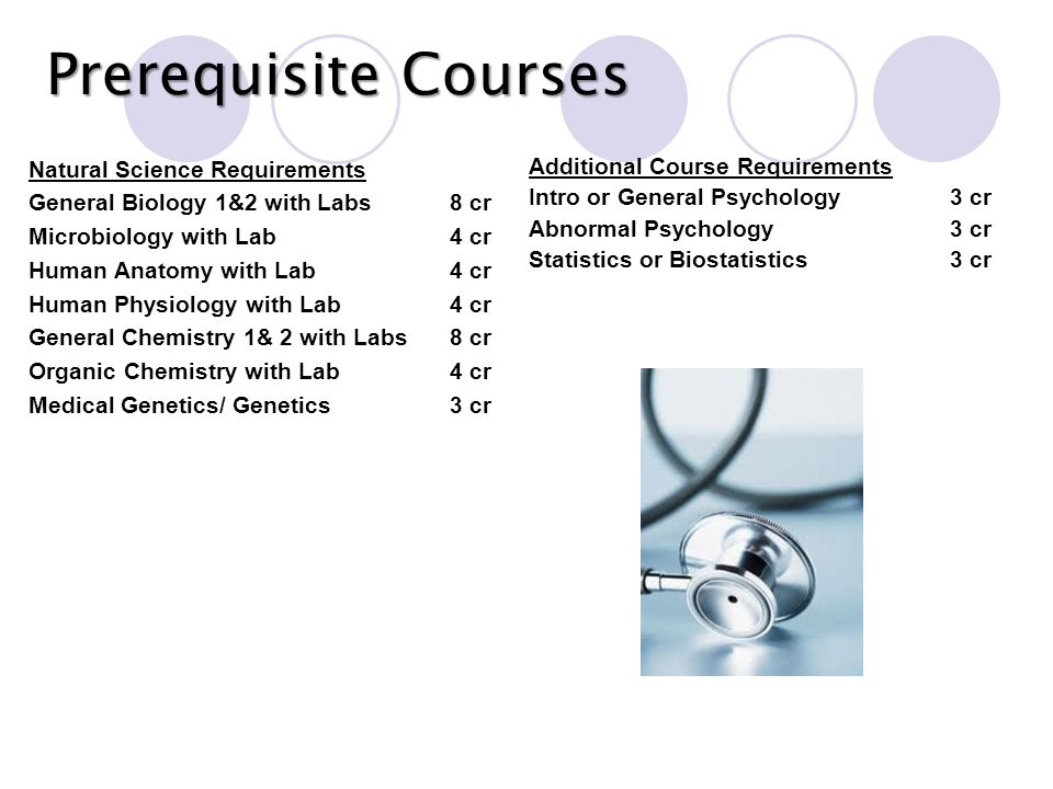 Prerequisite Courses Natural Science Requirements General Biology 1&2 with Labs 8 cr Microbiology with Lab 4 cr Human Anatomy with Lab4 cr Human Physi