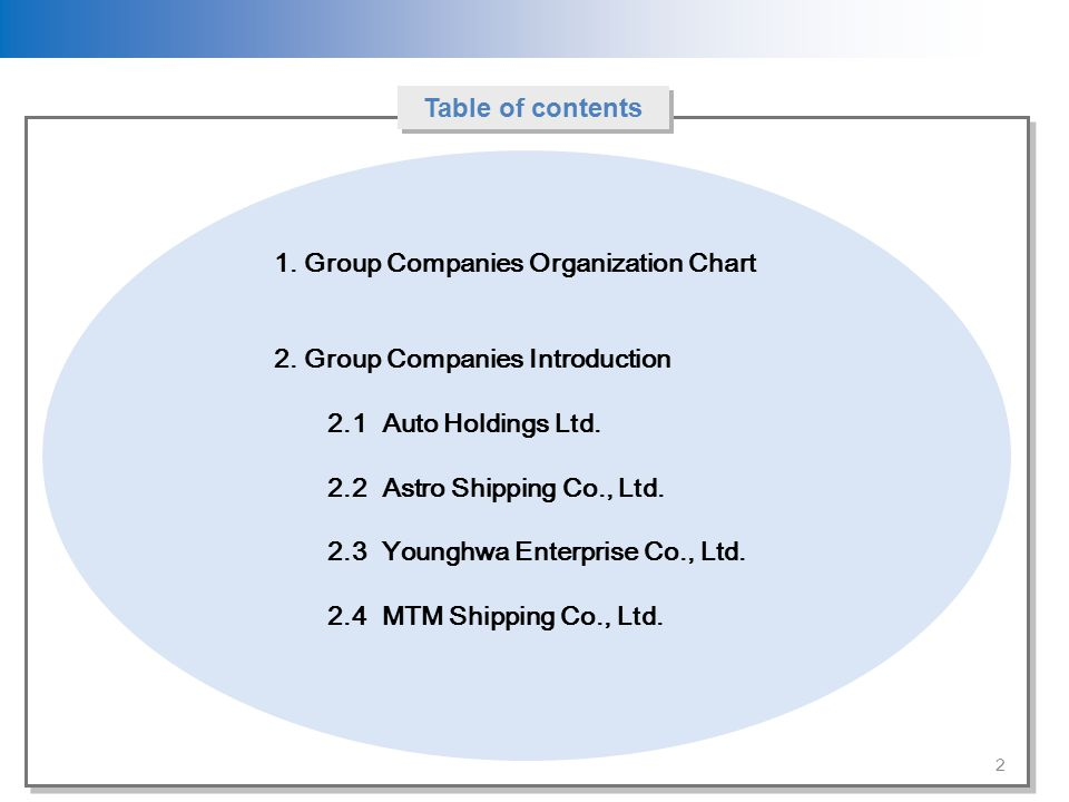 1. Group Companies Organization Chart 2. Group Companies Introduction 2.1 Auto Holdings Ltd.