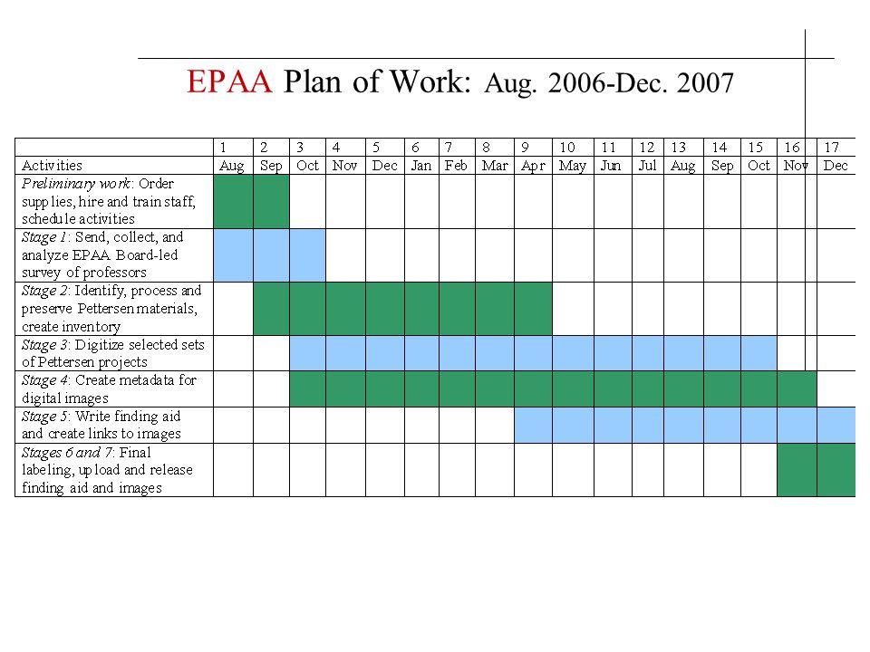 EPAA Plan of Work: Aug. 2006-Dec. 2007
