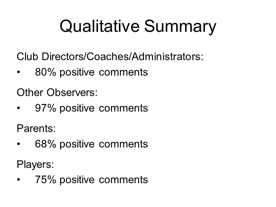 Qualitative Summary Club Directors/Coaches/Administrators: 80% positive comments Other Observers: 97% positive comments Parents: 68% positive comments Players: 75% positive comments