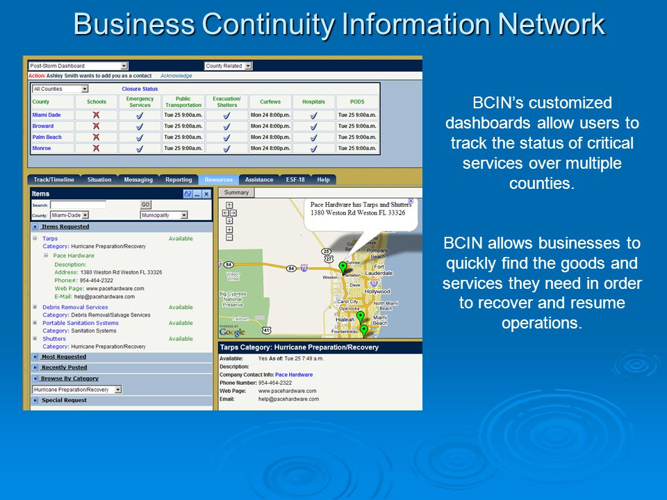Business Continuity Information Network BCIN's customized dashboards allow users to track the status of critical services over multiple counties.