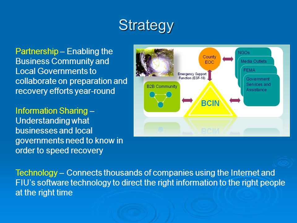 BCIN Community and Technology