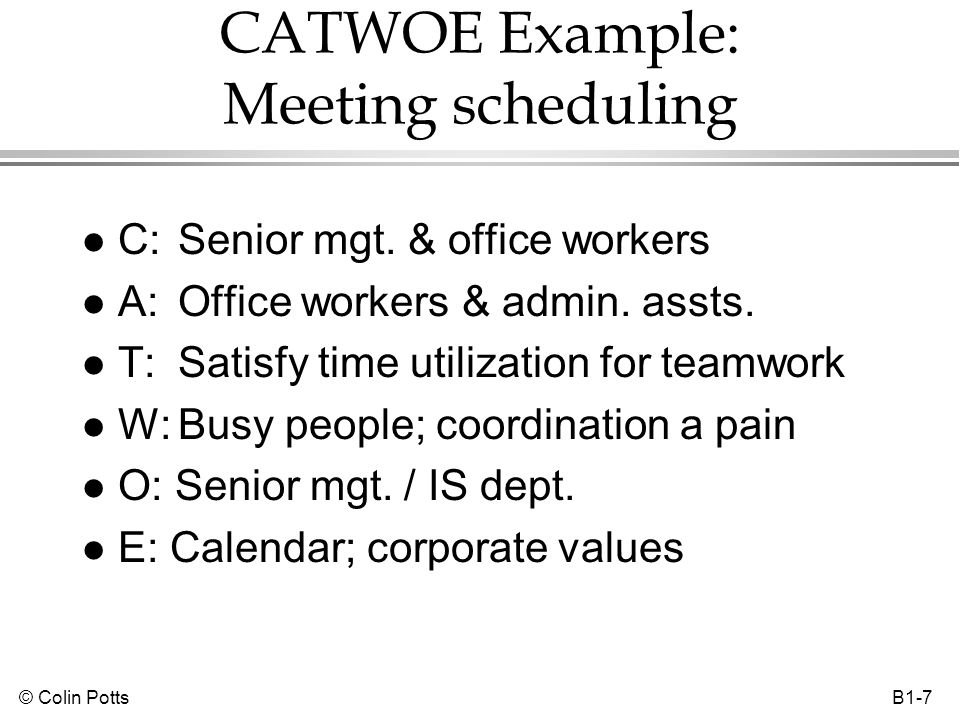 © Colin Potts B1-8 Writing a root definition l Textual definition of HAS working in CATWOE attributes: A system, owned by senior management and the IS department, operated by office workers and administrative assistants to utilize their time effectively for teamwork within the constraints of the calendar and corporate values.
