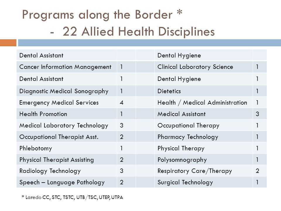 Programs along the Border * - 22 Allied Health Disciplines Dental AssistantDental Hygiene Cancer Information Management1Clinical Laboratory Science1 D