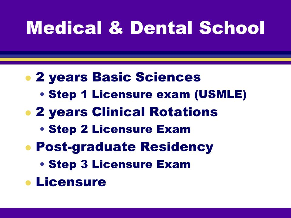 Medical & Dental School l 2 years Basic Sciences Step 1 Licensure exam (USMLE) l 2 years Clinical Rotations Step 2 Licensure Exam l Post-graduate Residency Step 3 Licensure Exam l Licensure
