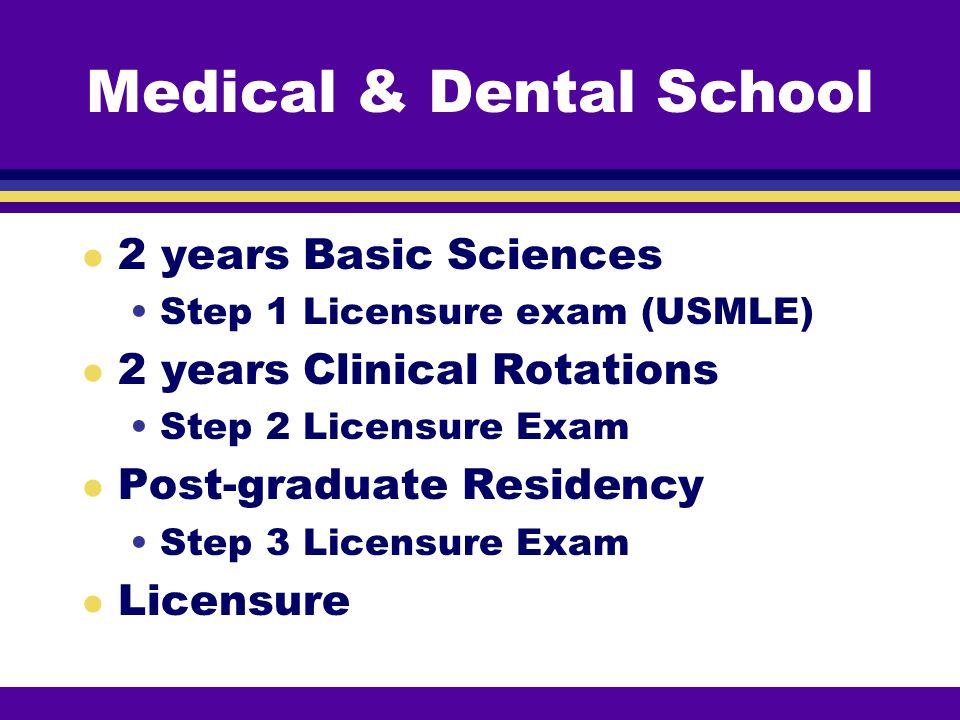 LSU Dental School Statistics l ~3.6 Overall GPA l ~3.6 Science GPA l 20 Academic Average DAT l 19 Perceptual Ability DAT l No subtest scores below 18