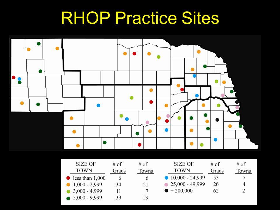RHOP Practice Sites