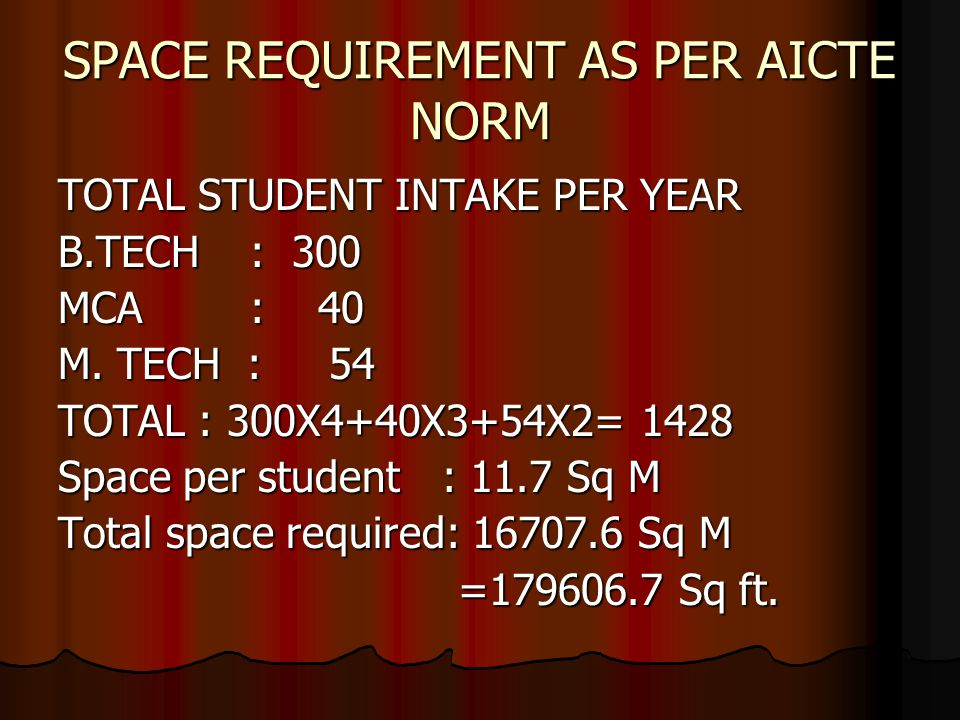 SPACE REQUIREMENT AS PER AICTE NORM TOTAL STUDENT INTAKE PER YEAR B.TECH: 300 MCA : 40 M.