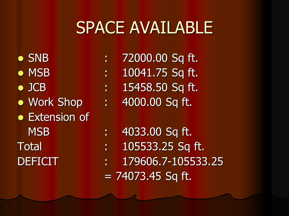 SPACE AVAILABLE SNB : 72000.00 Sq ft. SNB : 72000.00 Sq ft.