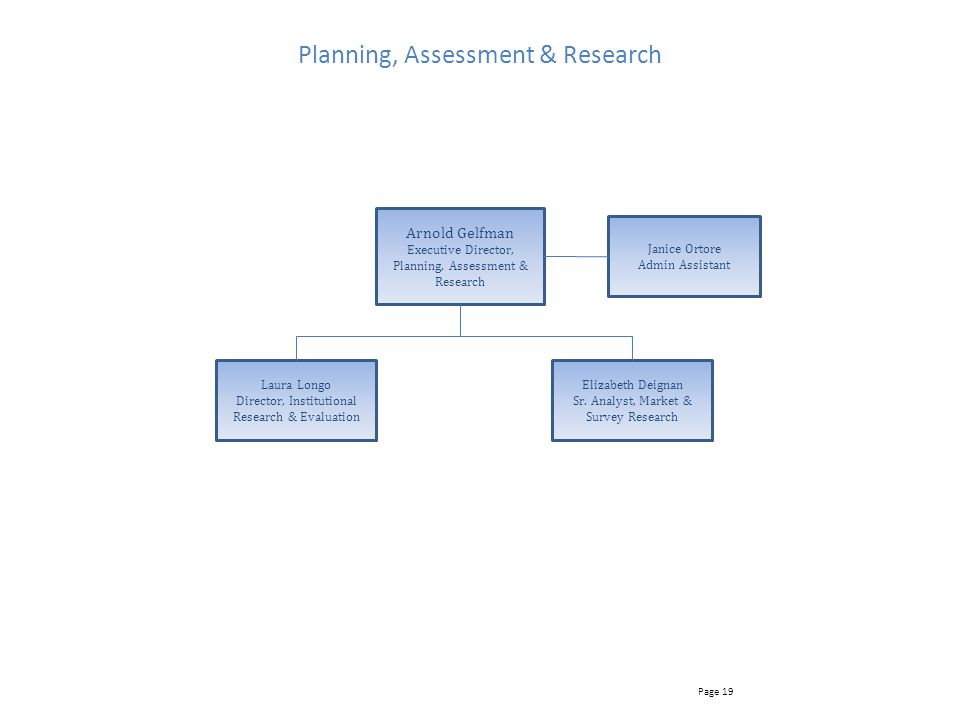 Planning, Assessment & Research Arnold Gelfman Executive Director, Planning, Assessment & Research Page 19 Laura Longo Director, Institutional Research & Evaluation Elizabeth Deignan Sr.