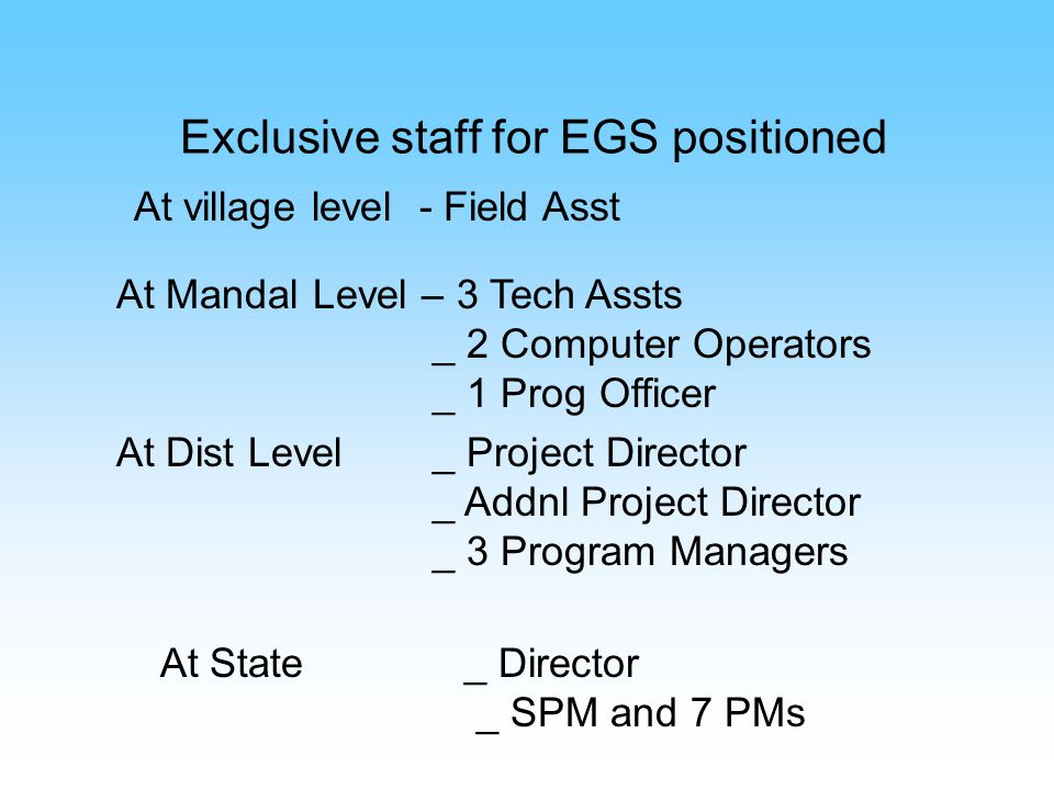 Exclusive staff for EGS positioned At village level - Field Asst At Mandal Level – 3 Tech Assts _ 2 Computer Operators _ 1 Prog Officer At Dist Level _ Project Director _ Addnl Project Director _ 3 Program Managers At State _ Director _ SPM and 7 PMs