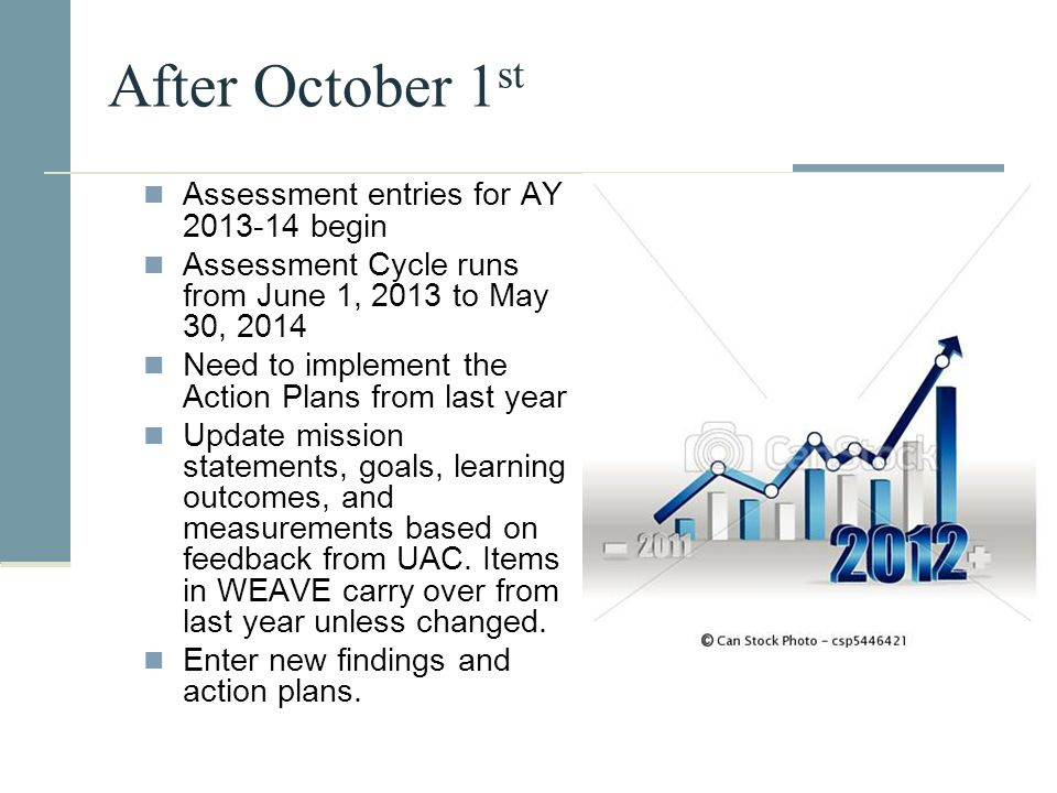 After October 1 st Assessment entries for AY 2013-14 begin Assessment Cycle runs from June 1, 2013 to May 30, 2014 Need to implement the Action Plans