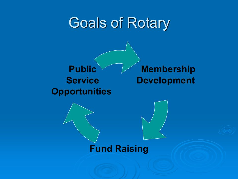 Goals of Rotary