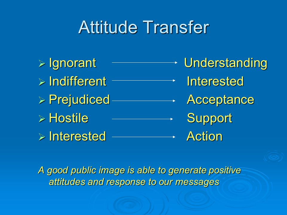 Attitude Transfer  Ignorant Understanding  Indifferent Interested  Prejudiced Acceptance  Hostile Support  Interested Action A good public image