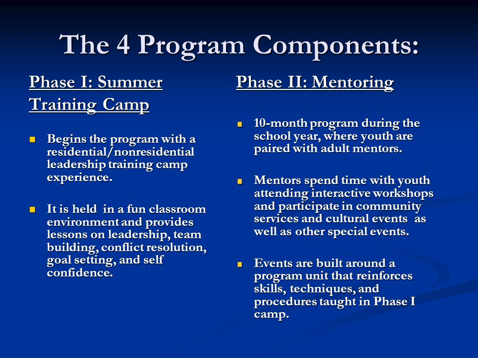 The 4 Program Components: Phase I: Summer Training Camp Begins the program with a residential/nonresidential leadership training camp experience.