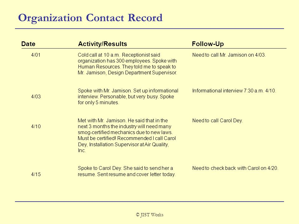 © JIST Works Organization Contact Record Date Activity/Results Follow-Up 4/01 4/03 4/10 4/15 Cold call at 10 a.m.