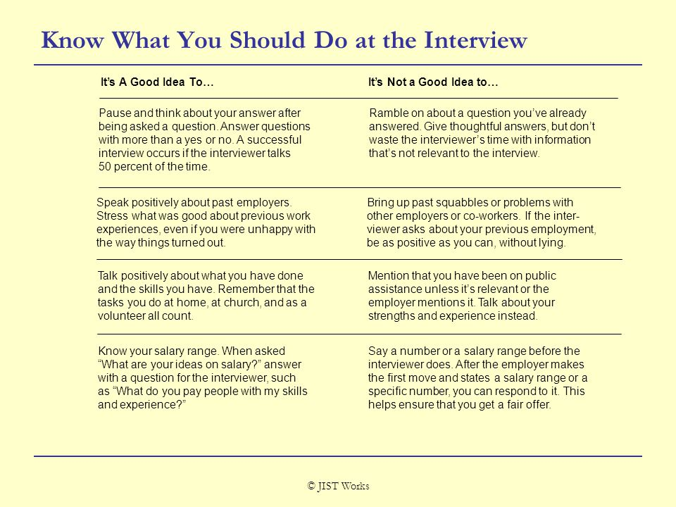 © JIST Works Know What You Should Do at the Interview Speak positively about past employers.Bring up past squabbles or problems with Stress what was good about previous workother employers or co-workers.