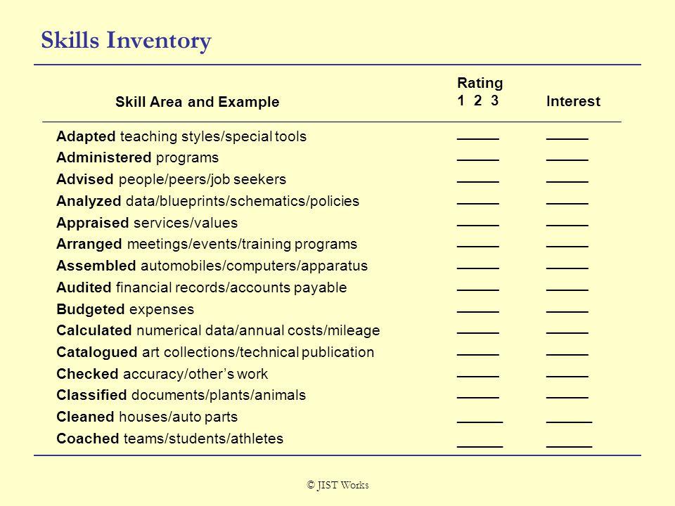 © JIST Works Career Exploration Chart Job TitleSalary RangeSkills NeededTraining/Experience Needed $ ___________ to $ ___________ $ ___________ to $ ___________ $ ___________ to $ ___________ $ ___________ to $ ___________ $ ___________ to $ ___________