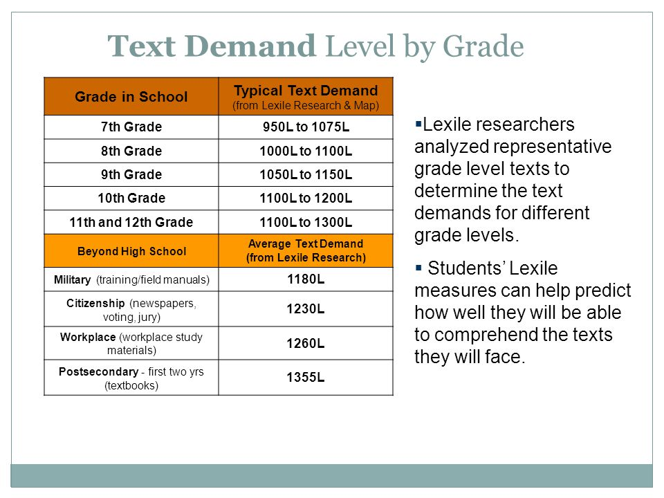 Text Demand Level by Grade  Lexile researchers analyzed representative grade level texts to determine the text demands for different grade levels. 