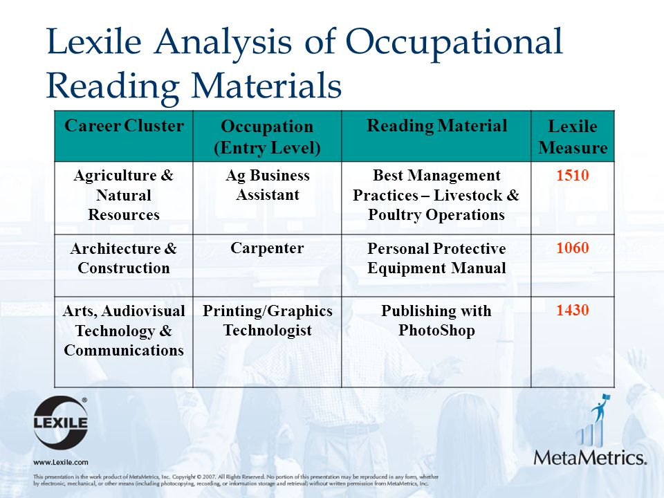 Lexile Analysis of Occupational Reading Materials Career ClusterOccupation (Entry Level) Reading MaterialLexile Measure Agriculture & Natural Resource