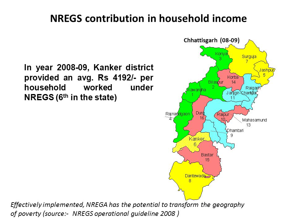 Present study Covers Findings based on information from district NREGS cell & field visit The issues covered are : 1- Management aspects - Implementation process, Staffing, Fund Flow 2- The coverage aspects –  General Coverage  Fund Utilisation  Priority of the works  Inclusion of the disadvantaged group
