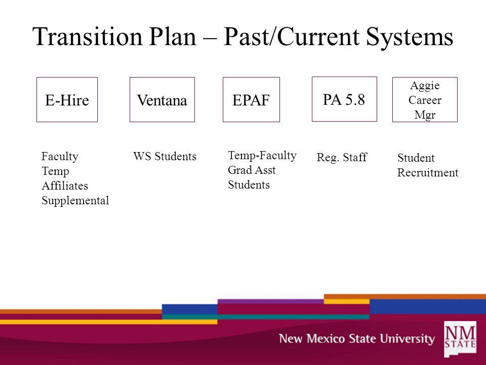 PA7 Go Live Oct 3 Close Out PA5.8 Temps, Affiliates, Supplementals to EPAF Nov/Dec No new E-Hires Dec 2013 Decommission E-hire Aug 2014 Transition Plan Timeline