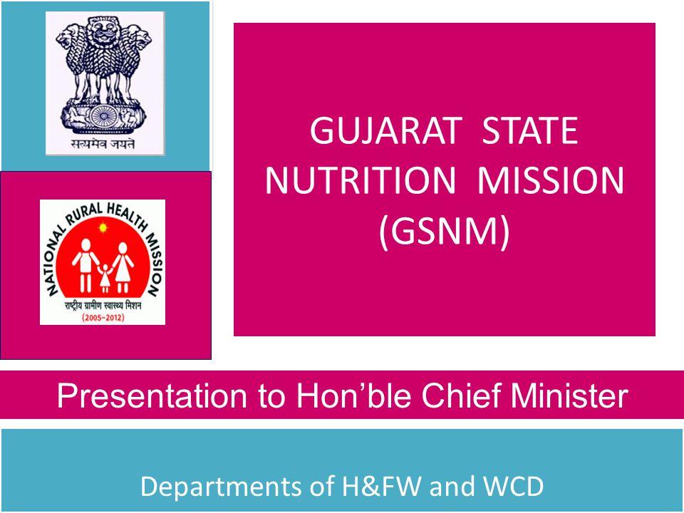 21-Apr-15Health & FW22 Gujarat State Nutrition Mission Organogram (Urban) Corporation Nutrition Officer (1) Corporation M& E Asst (1) Corporation Data Entry Operator (1) Zonal Nutrition Assistant (1) Data Entry Operator (1) Medical Officer (Urban Health) Municipal Commissioner /DMC Zonal level (2 members) Corporation level (3 members) CDPO