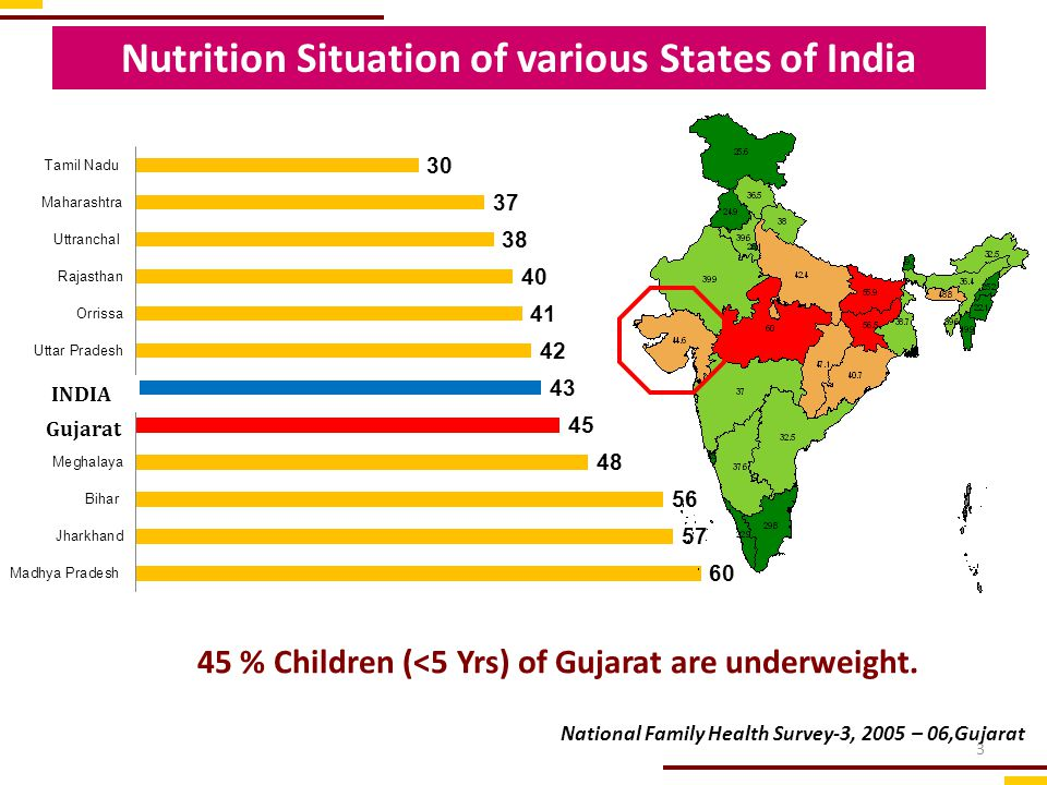 Ongoing Nutrition Interventions of H&FWD to tackle Malnutrition 21-Apr-1514Health & FW  Mamta Abhiyan- Health and Nutrition service delivery strategy i.e.
