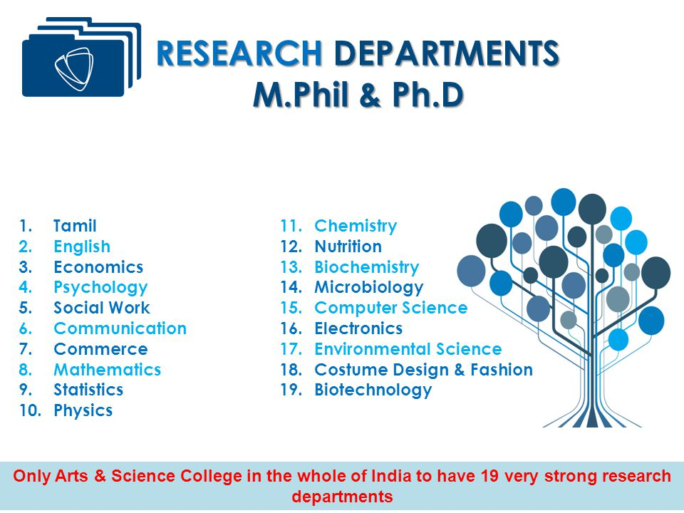 1.Tamil 2.English 3.Economics 4.Psychology 5.Social Work 6.Communication 7.Commerce 8.Mathematics 9.Statistics 10.Physics 11.Chemistry 12.Nutrition 13