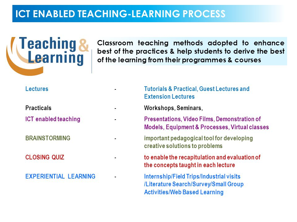 Classroom teaching methods adopted to enhance best of the practices & help students to derive the best of the learning from their programmes & courses