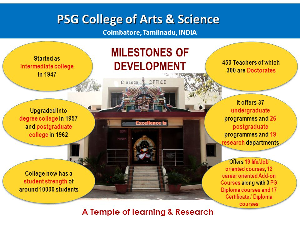 PSG COLLEGE OF ARTS & SCIENCE An Government aided institution Affiliated to the Bharathiar University Autonomous Since 1978 (One of the First Five Arts & Science Colleges conferred Autonomy in the State) Autonomous Since 1978 (One of the First Five Arts & Science Colleges conferred Autonomy in the State) Approved by the UGC and AICTE Reaccredited by NAAC with A grade with CGPA of 3.62 (3 rd Cycle) An ISO 9001:2008 Certified Institution College with Potential for Excellence (CPE) status awarded by the UGC Awarded STAR COLLEGE STATUS IN LIFE SCIENCES by DBT with STAR DEPARTMENT STATUS DST - FIST SPONSORED SCIENCE DEPARTMENTS ONE AMONG THE BEST ARTS & SCIENCE COLLEGES IN INDIA BSR Funds for 15 science departments by the University Grants Commission