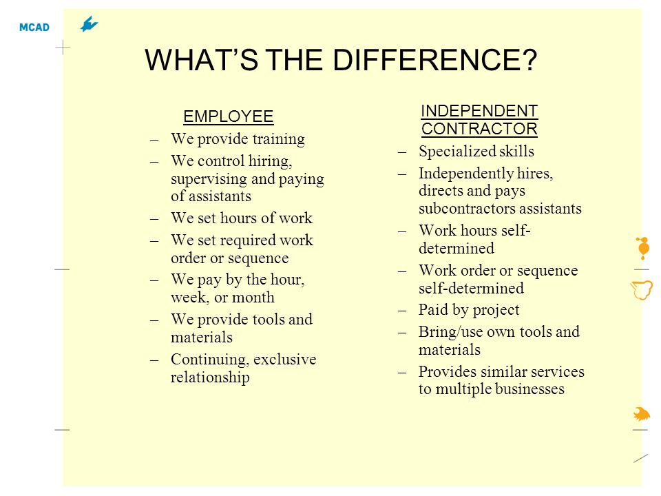 Employee Vs Independent Contractor Finance Division Presentation