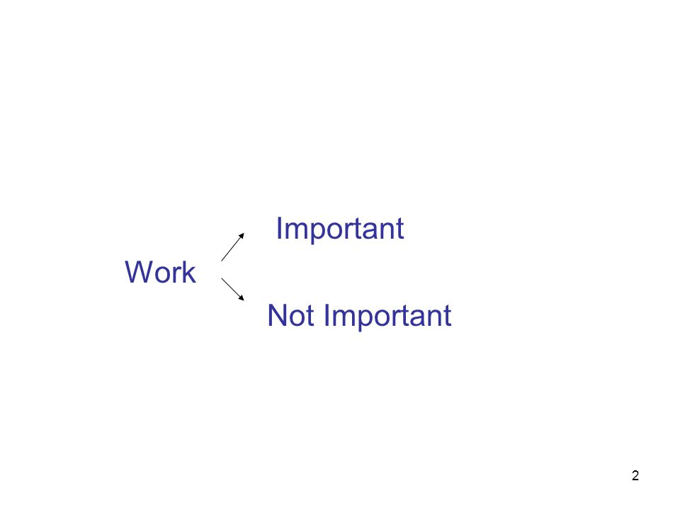 Important Work Not Important 2