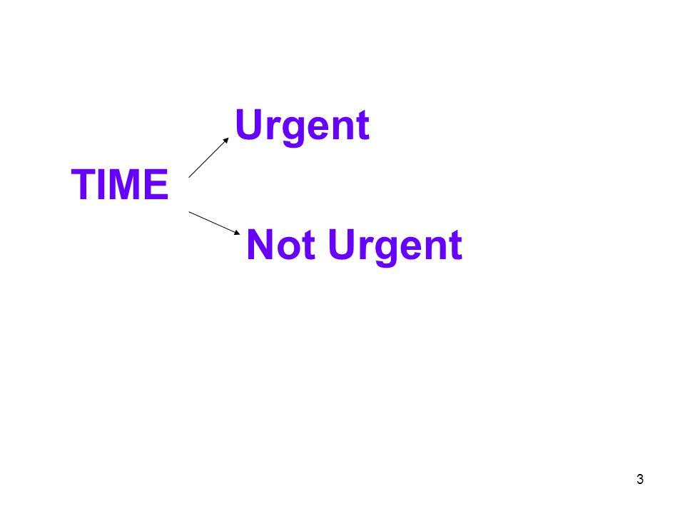 Urgent TIME Not Urgent 3