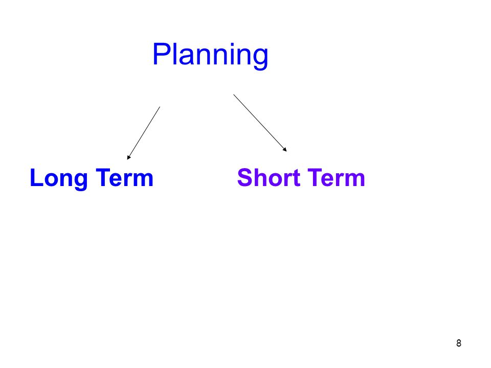 Planning Long Term Short Term 8