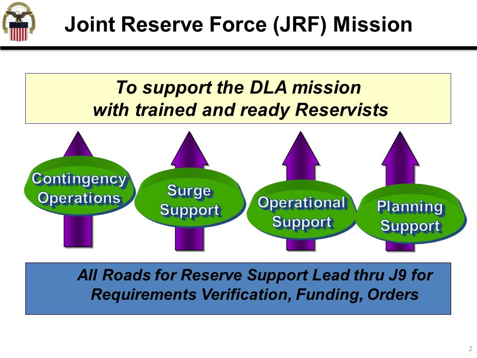 2 All Roads for Reserve Support Lead thru J9 for Requirements Verification, Funding, Orders All Roads for Reserve Support Lead thru J9 for Requirements Verification, Funding, Orders To support the DLA mission with trained and ready Reservists Joint Reserve Force (JRF) Mission