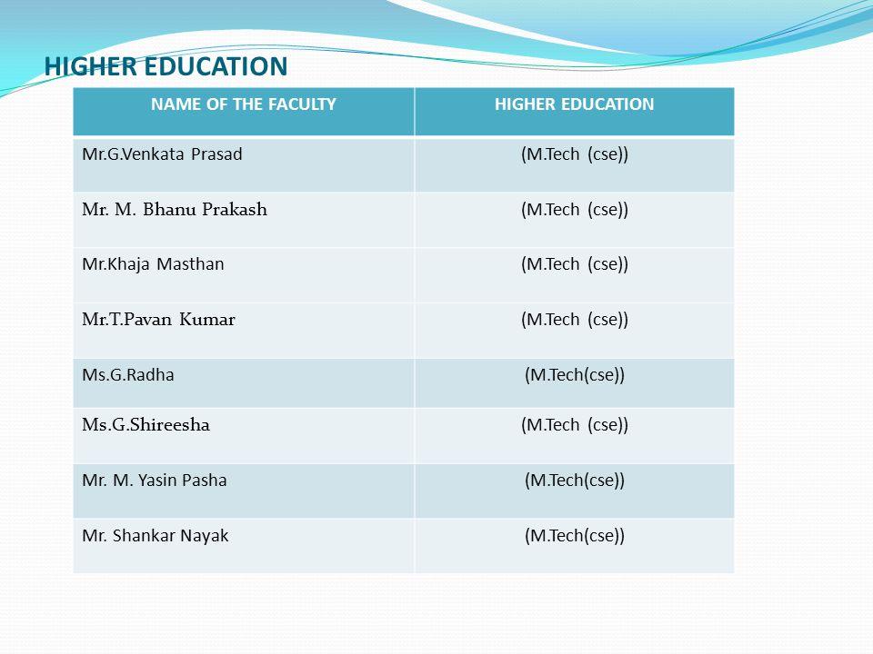 HIGHER EDUCATION NAME OF THE FACULTYHIGHER EDUCATION Mr.G.Venkata Prasad(M.Tech (cse)) Mr.