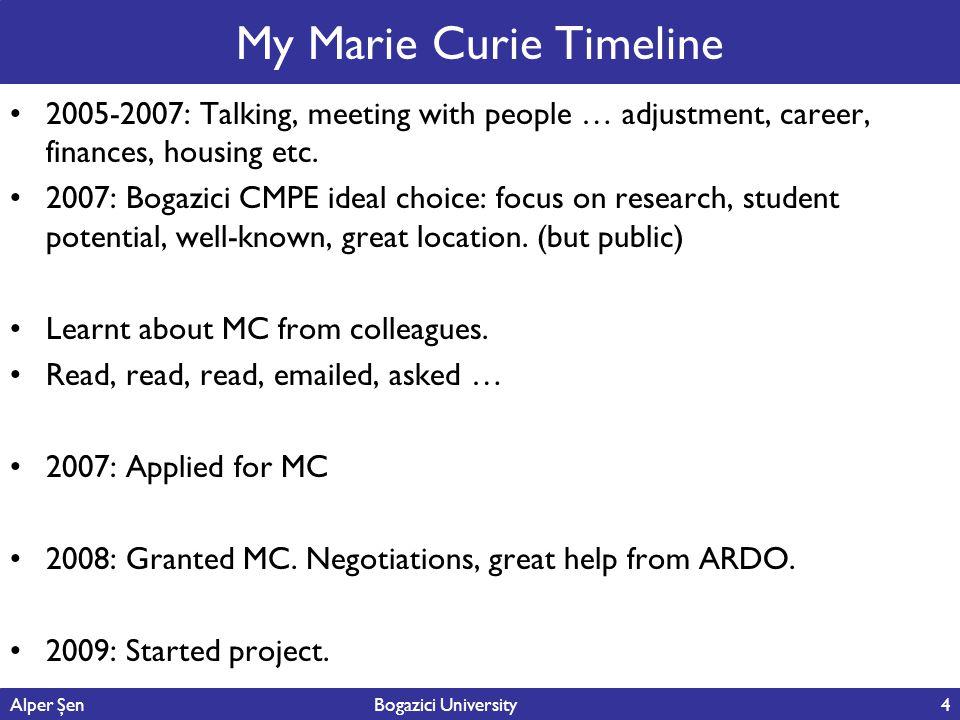 Alper Şen Bogazici University4 My Marie Curie Timeline 2005-2007: Talking, meeting with people … adjustment, career, finances, housing etc.