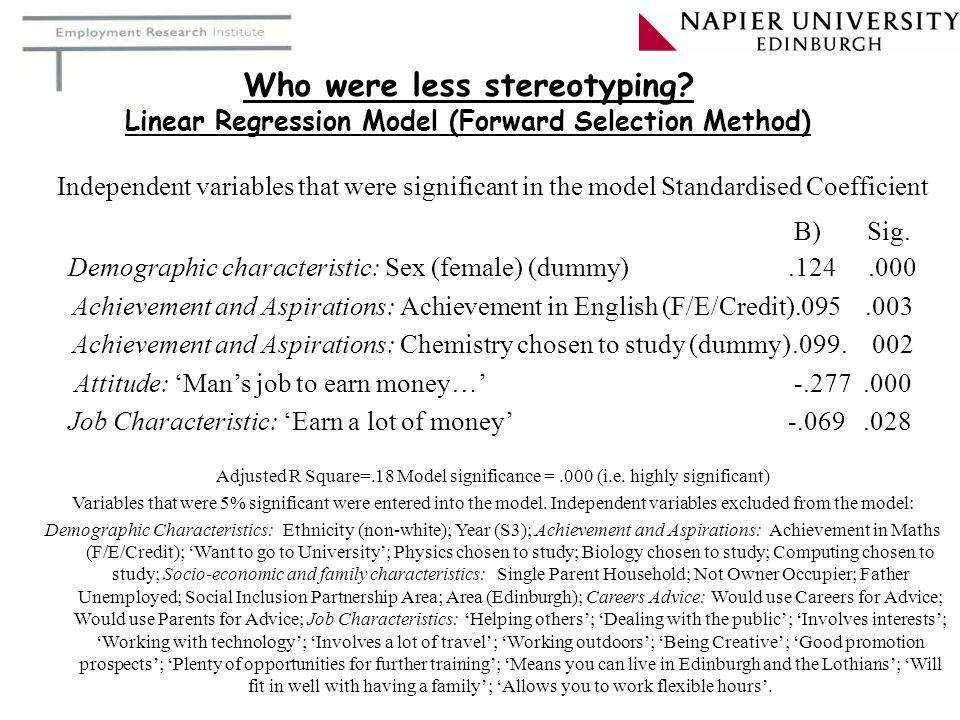 Who were less stereotyping? Linear Regression Model (Forward Selection Method) Independent variables that were significant in the model Standardised C