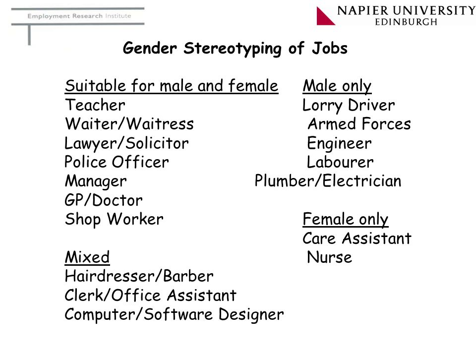 Gender Stereotyping of Jobs Suitable for male and female Male only Teacher Lorry Driver Waiter/Waitress Armed Forces Lawyer/Solicitor Engineer Police