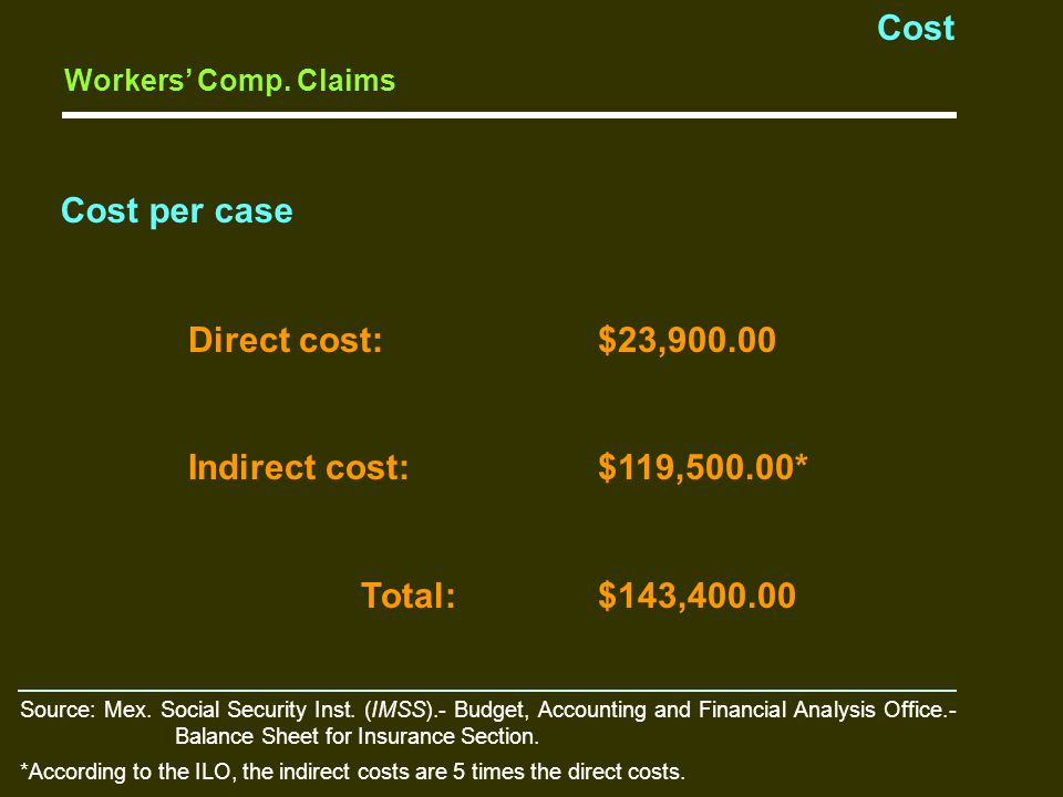 Cost Direct cost:$23,900.00 Indirect cost:$119,500.00* Total:$143,400.00 Workers' Comp.